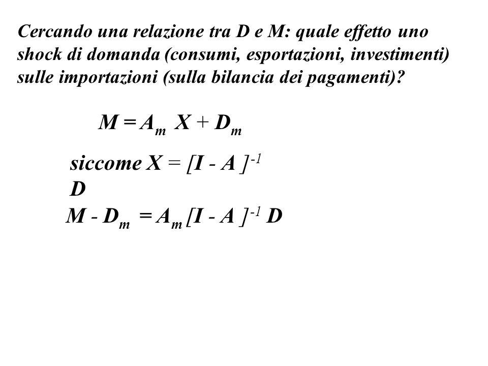 M = Am X + Dm siccome X = [I - A ]-1 D M - Dm = Am [I - A ]-1 D